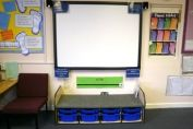 Interactive Whiteboard Steps